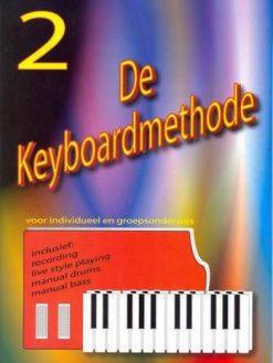 De Keyboardmethode 2